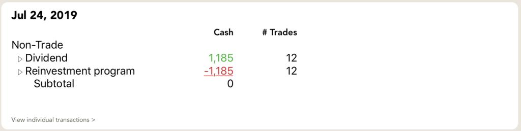 trade Summary for July 24